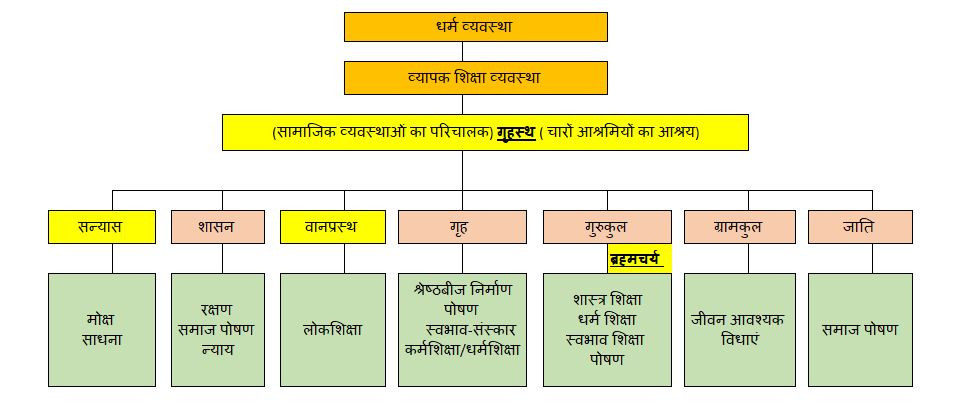 Part 1 Last Chapter Table Bhartiya Jeevan Pratiman.jpg